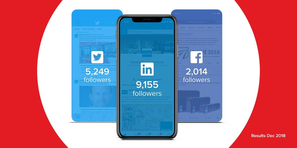 ballard-hubspot-impact-social-media