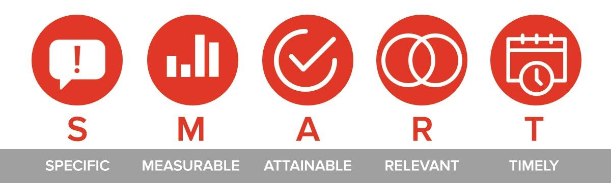 Marketing and sales alignment SMART goals