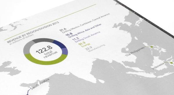 Energold company annual reports