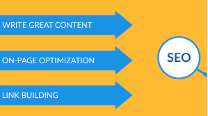 b2b-seo-best-practices-links.png