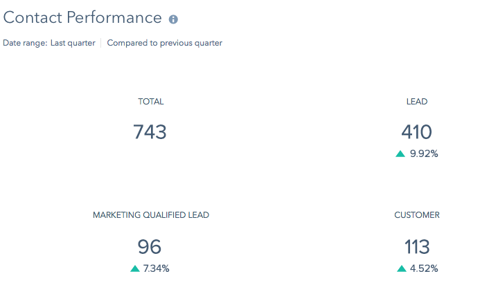 sales-and-marketing-hubspot-1
